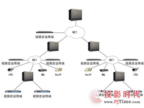 可视指挥调度在政法系统的应用(组图)