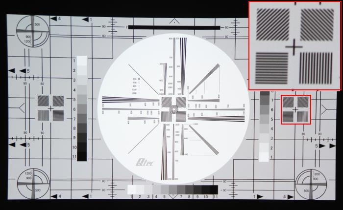 麗訊H5095首測——性能測試