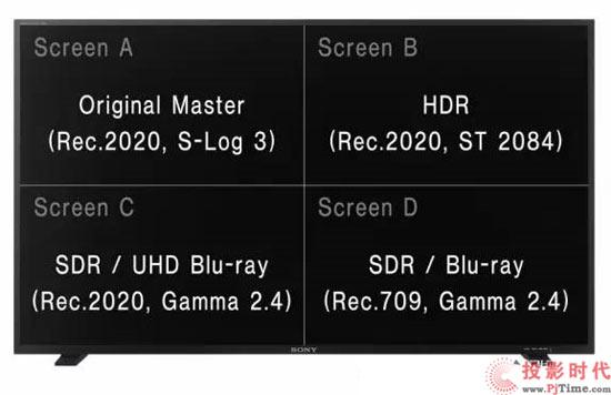 索尼推出55英寸四画面大屏4K OLED监视器PVM-X550