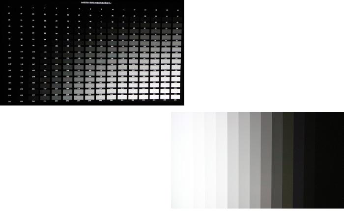优派Pro7827HD评测——性能测试