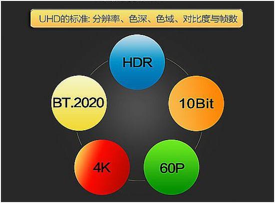 颠覆视界!揭晓升级版4K蓝光播放器开博尔K9 PLUS