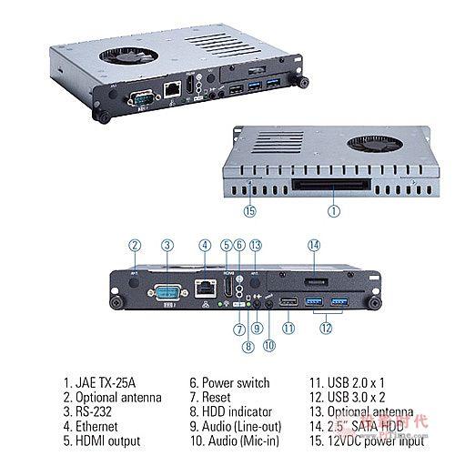 艾讯科技推出广告牌专用播放器OPS500-501 支持4K