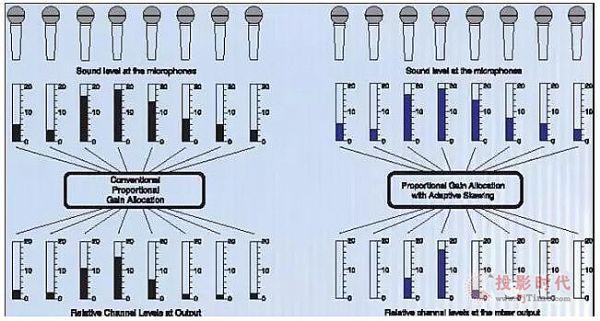 会议室音响系统