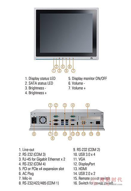 艾讯科技发表工业级IP65触控平板计算机