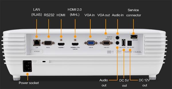 普及型4K家用投影机:宏碁H7850值得选购