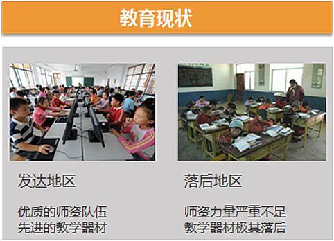 视维远程互动课堂,破解制约教育发展难题