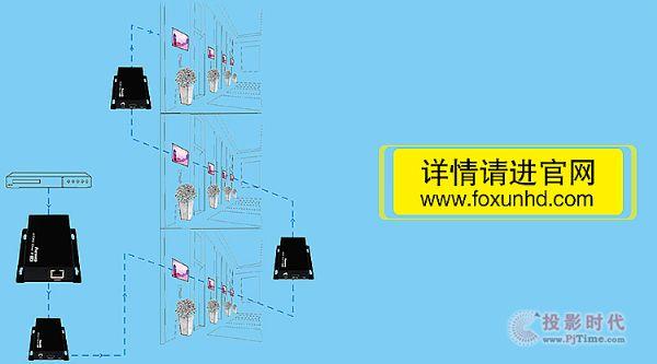 "FoxunHD科讯HDMI延长器带你""走""向远方!"