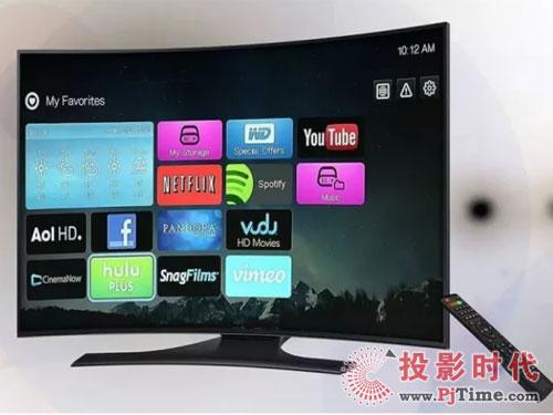 到2025年 智能电视市场达到2925亿美元