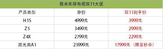 最高优惠8000元 极米无屏电视双11迎来年度好价格