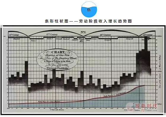 Hisan激光屏---数据可视化进化之路