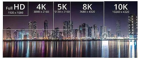 最新HDMI 2.1版技术标准正式发布:支持10K视频