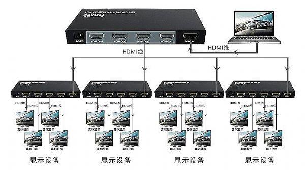 兼容新老技术 FoxunHD科讯SP4K12/14/18