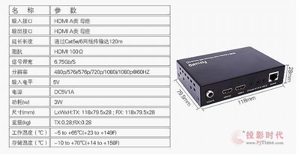 多对多-FoxunHD科讯高清HDMI延长器