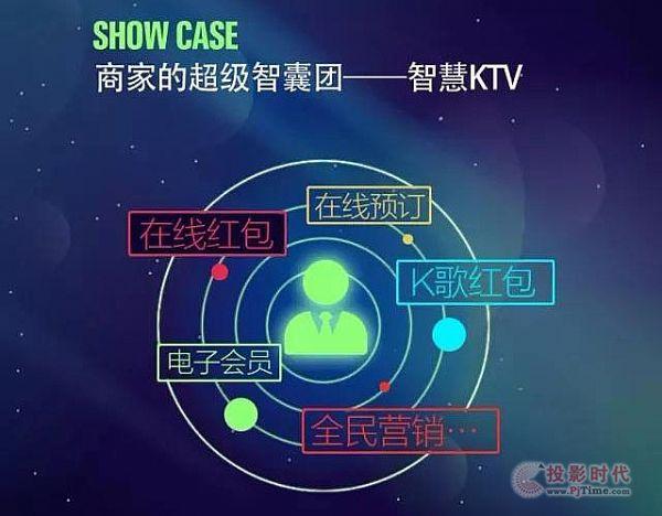 """破局关键!KTV转型时代下的""""智""""与""""新"""""""