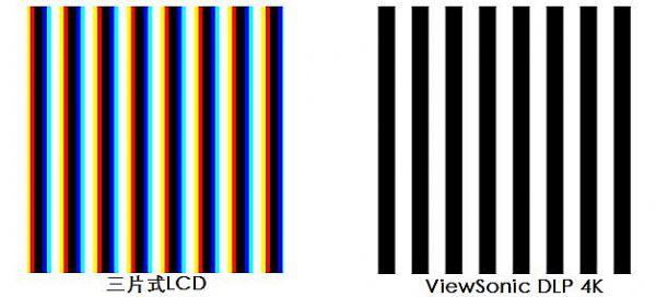 跨入4K家庭影院新时代——优派推出PX727-4K 超高清投影机