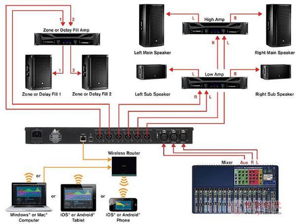 性能非凡 JBL SRX800无源系列扬声器