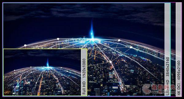 十大关键词带你了解信号处理行业