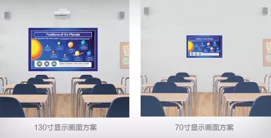 爱普生CB-700U 大画面方案为你而来