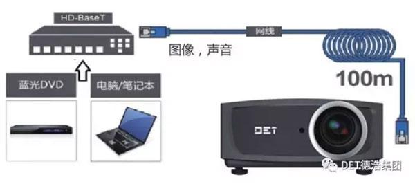 DET-5U系列