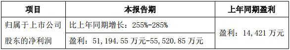 东山精密2017年度业绩预告修正公告