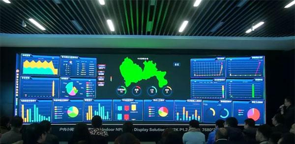 智慧公安可视化应用场景-警务监管