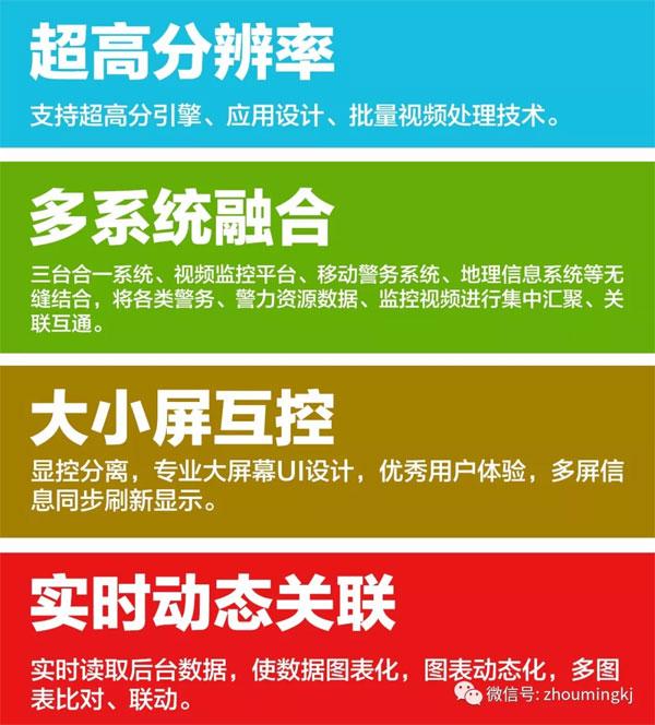 洲明公安可视化解决方案四大技术特点