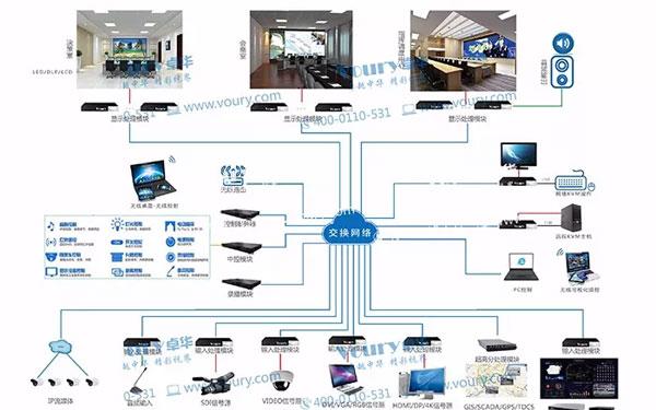 2018广州ISLE首日 Voury卓华网络分布式控制系统强力吸睛