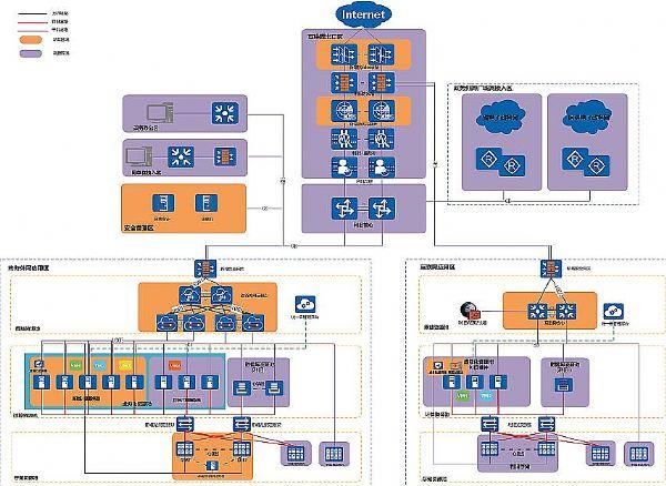 景德镇公共信用信息与政务大数据平台整体规划图