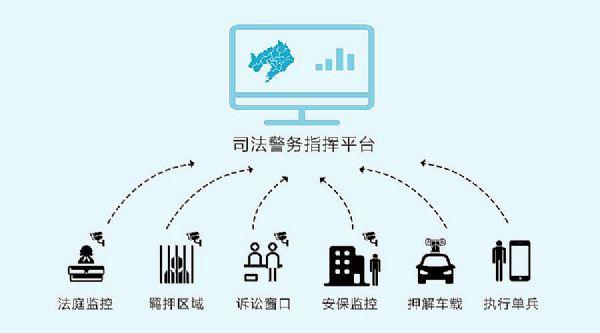 科达发布警务平台 助力警务管理可视化