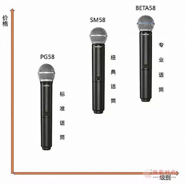舒尔 - BLX无线系统之话筒的选择