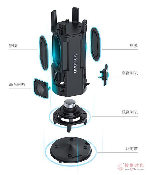 海美迪视听机器人 智慧家庭必备的黑科技
