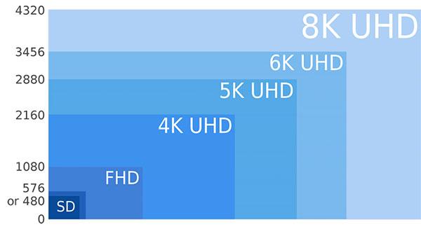MediaComm美凯加入TICO联盟,布局广播级8K KVM坐席应用