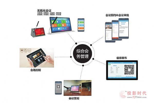 PLEXUS无纸化会议系统解决方案亮相广州展