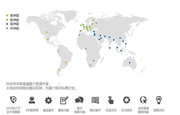 CLT科伦特全球经销和服务网络