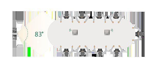83°大视角视频会议终端