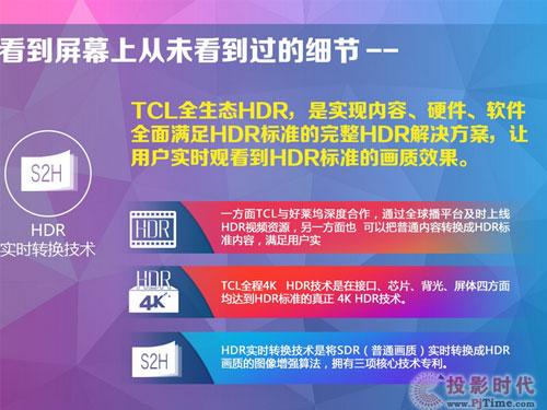 解密:TCL所说的全生态HDR是什么?