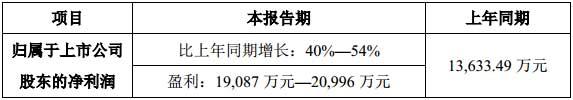 洲明科技2018年半年度业绩预告