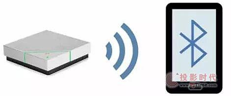 Polycom VoxBox 实用、强大更灵巧