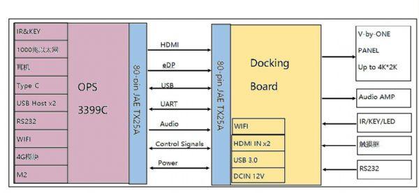 视美泰推出全新纯安卓生态系统,打造最强会议平板方案