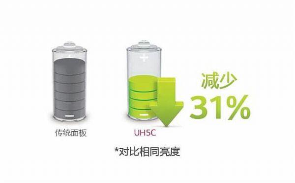 LG助力IBM中国打造客户中心沉浸式观赏体验!