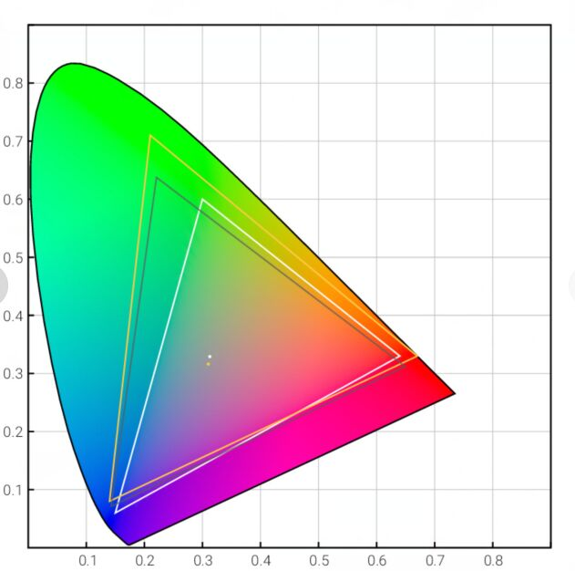 4K激光电视专业测试画面效果