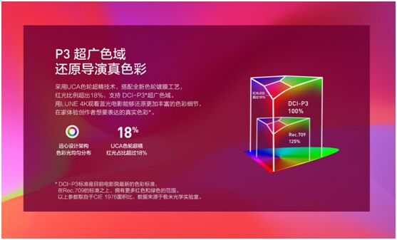 真4K 广色域 更智能 极米激光电视皓LUNE 4K开启预约