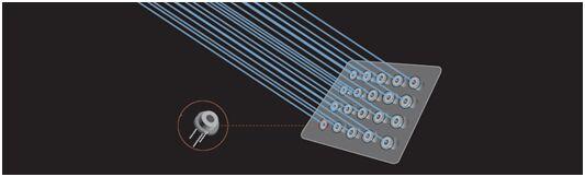 融入视界新科技理光激光工程投影——PJ LU9000/PJ LU10200系列震撼上市
