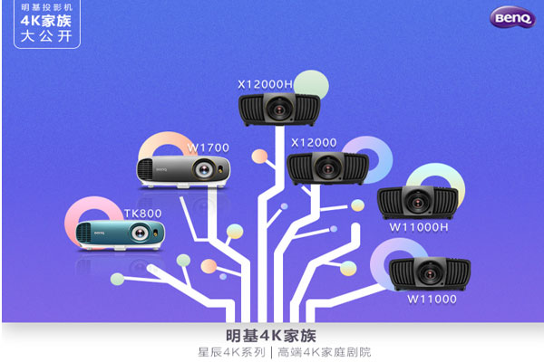 明基家用投影产品之4K家族大公开