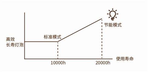 以性能致胜 理光液晶商教投影机PJ YX4000全新上市