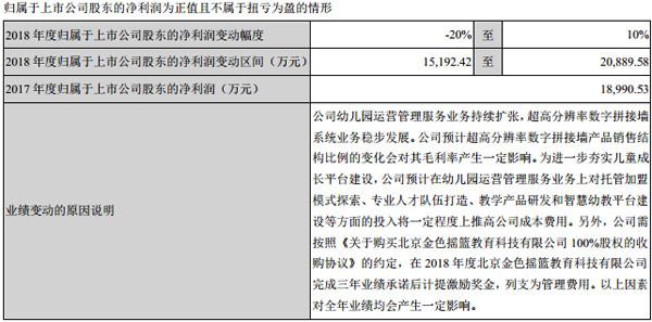 威创股份发布2018年第三季度报告