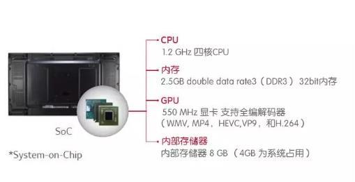 "LG""无""边框拼接显示器,成功打造咸阳机场高速监控中心""无""缝大屏!"
