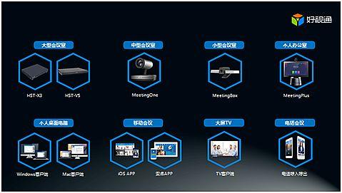 IDC中国网络会议年度报告出炉,好视通蝉联市占率、增速第1