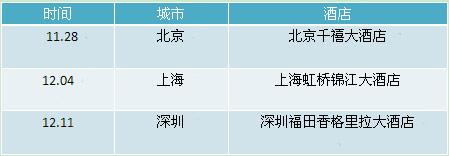 """赢康&科视""""激活未来•赢领视界""""巡展首站告捷!"""