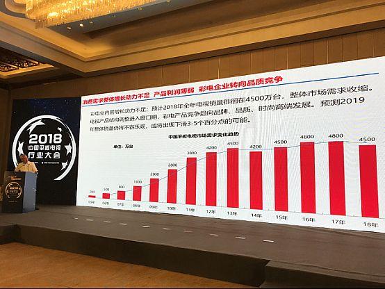 技术竞争成主流 2019年中国彩电品质消费圈将放大